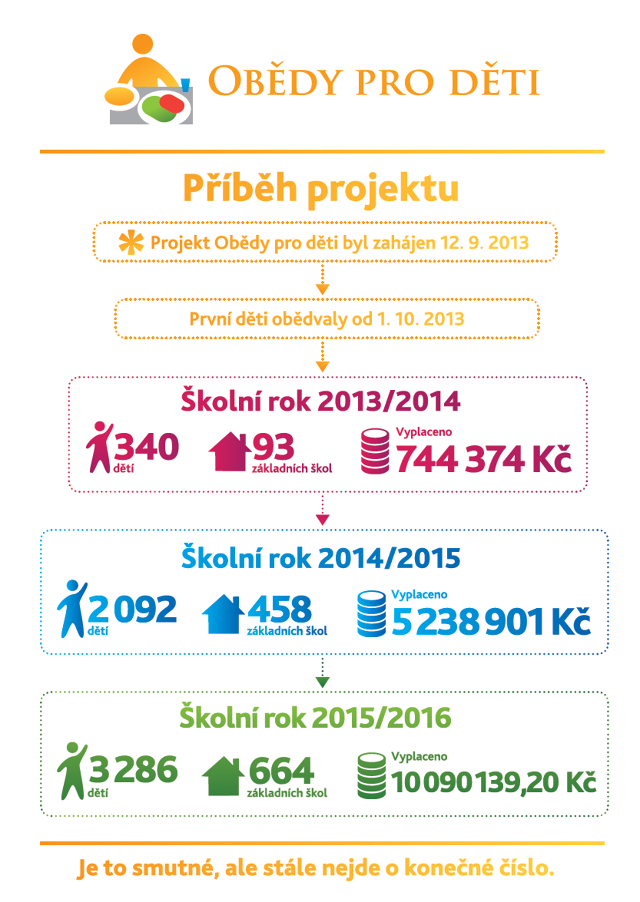 obedy_pribeh_2015_-_16.png
